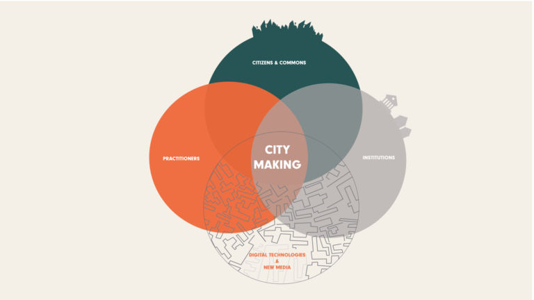 Urban commons and participation in the context of the platform society
